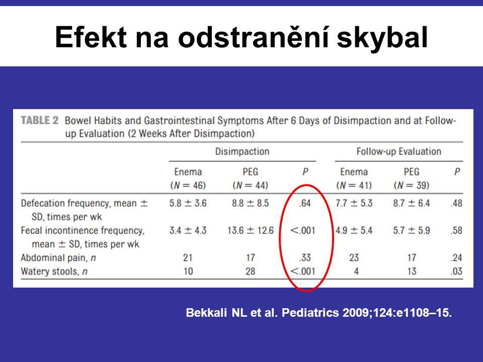 Bekkali NL et al. Pediatrics 2009;124:e1108–15. Efekt na odstranění skybal