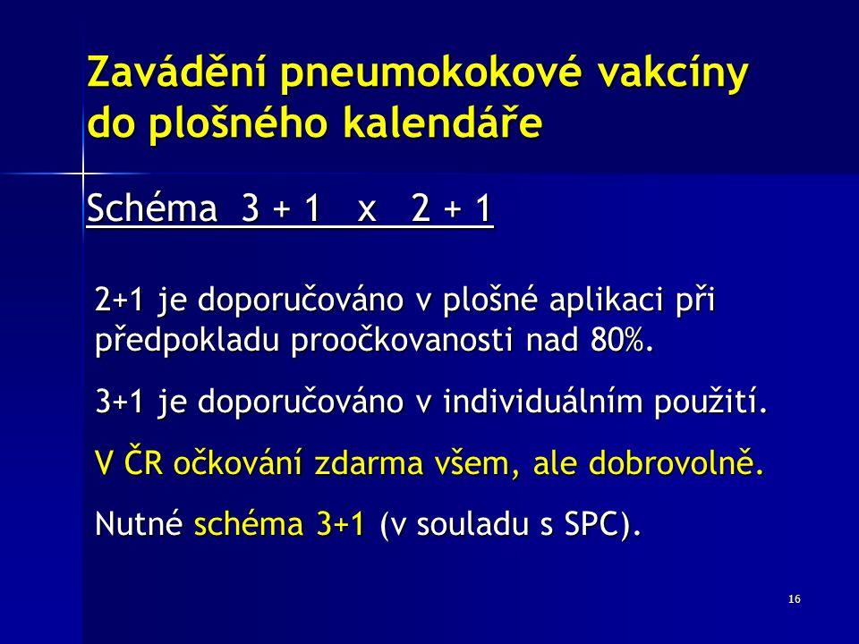 16 Zavádění pneumokokové vakcíny do plošného kalendáře Schéma 3 + 1 x 2 + 1 2+1 je doporučováno v plošné aplikaci při předpokladu proočkovanosti nad 80%.