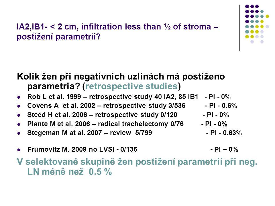 IA2,IB1- < 2 cm, infiltration less than ½ of stroma – postižení parametrií? Kolik žen při negativních uzlinách má postiženo parametria? (retrospective