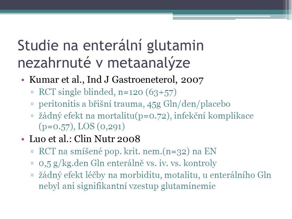 Studie na enterální glutamin nezahrnuté v metaanalýze Kumar et al., Ind J Gastroeneterol, 2007 ▫RCT single blinded, n=120 (63+57) ▫peritonitis a břišní trauma, 45g Gln/den/placebo ▫žádný efekt na mortalitu(p=0.72), infekční komplikace (p=0.57), LOS (0,291) Luo et al.: Clin Nutr 2008 ▫RCT na smíšené pop.