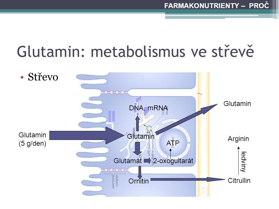 Glutamin: metabolismus ve střevě Střevo FARMAKONUTRIENTY – PROČ Glutamin (5 g/den) Glutamin Glutamát Ornitin 2-oxogultarát Citrullin Arginin DNA, mRNA ATP ledviny