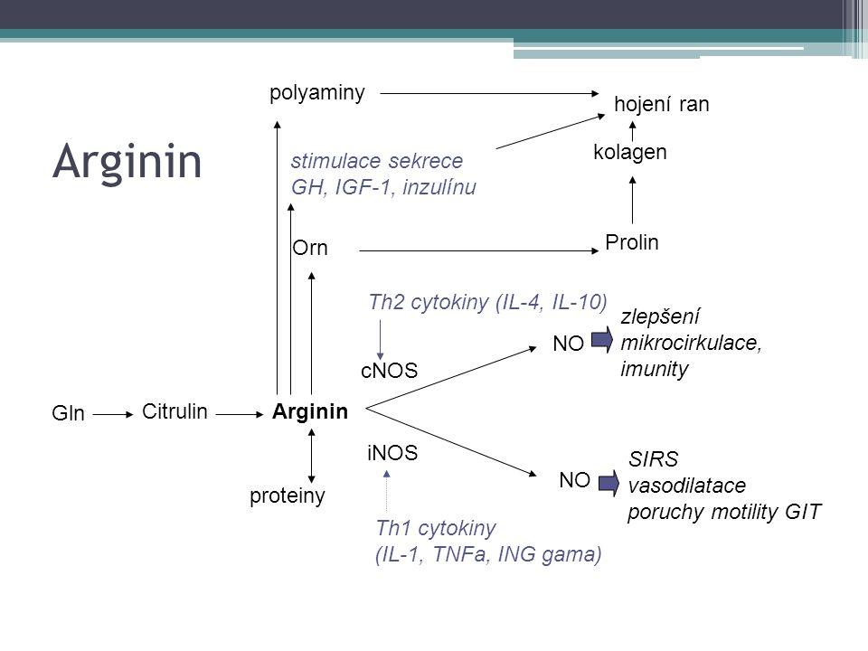 Arginin Gln CitrulinArginin cNOS iNOS SIRS vasodilatace poruchy motility GIT Th1 cytokiny (IL-1, TNFa, ING gama) Th2 cytokiny (IL-4, IL-10) zlepšení mikrocirkulace, imunity Orn Prolin kolagen NO proteiny NO stimulace sekrece GH, IGF-1, inzulínu hojení ran polyaminy
