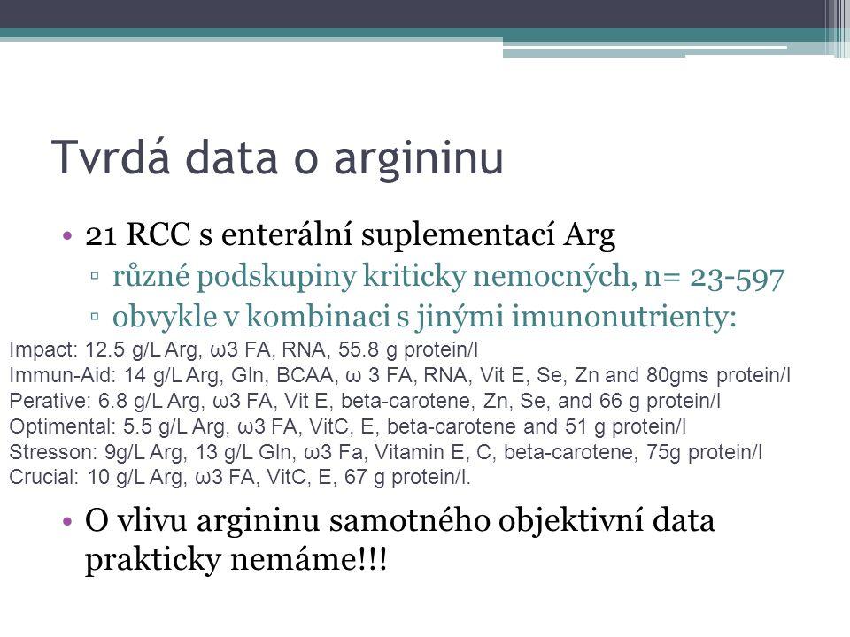 Tvrdá data o argininu 21 RCC s enterální suplementací Arg ▫různé podskupiny kriticky nemocných, n= 23-597 ▫obvykle v kombinaci s jinými imunonutrienty: O vlivu argininu samotného objektivní data prakticky nemáme!!.