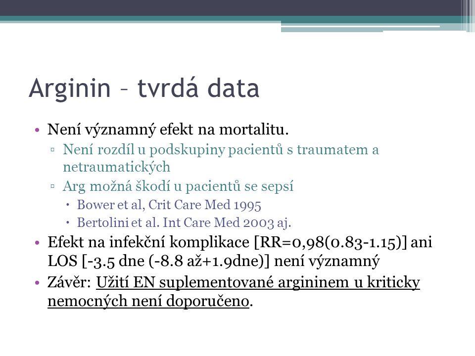 Arginin – tvrdá data Není významný efekt na mortalitu.