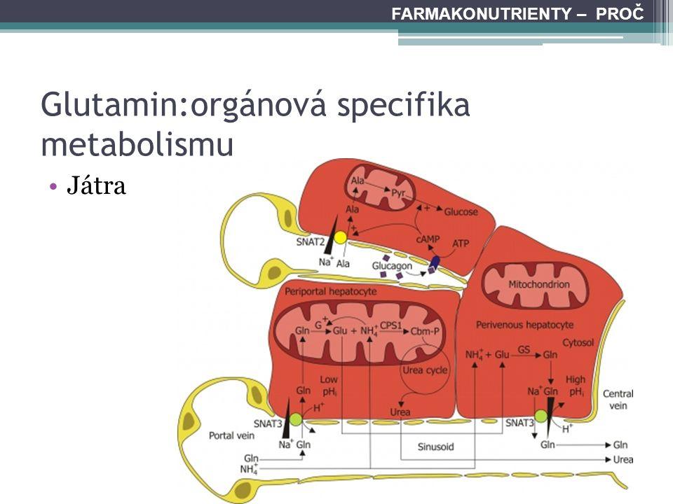 Glutamin:orgánová specifika metabolismu Játra FARMAKONUTRIENTY – PROČ