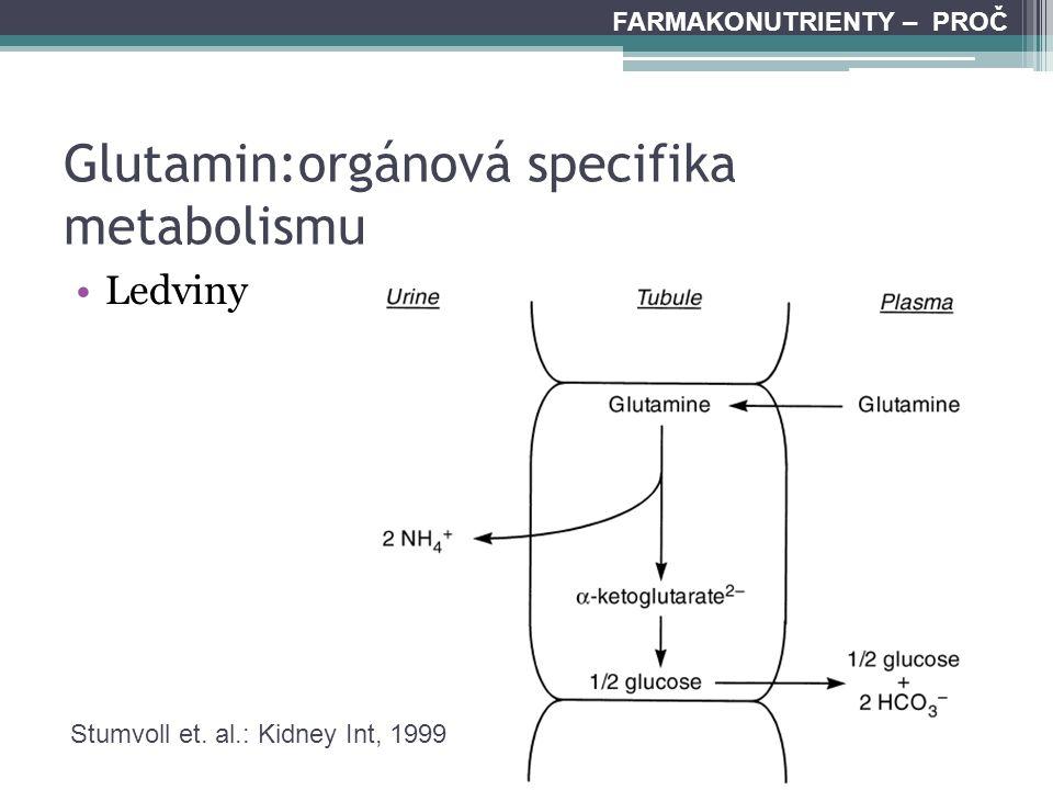 Glutamin:orgánová specifika metabolismu Ledviny FARMAKONUTRIENTY – PROČ Stumvoll et.