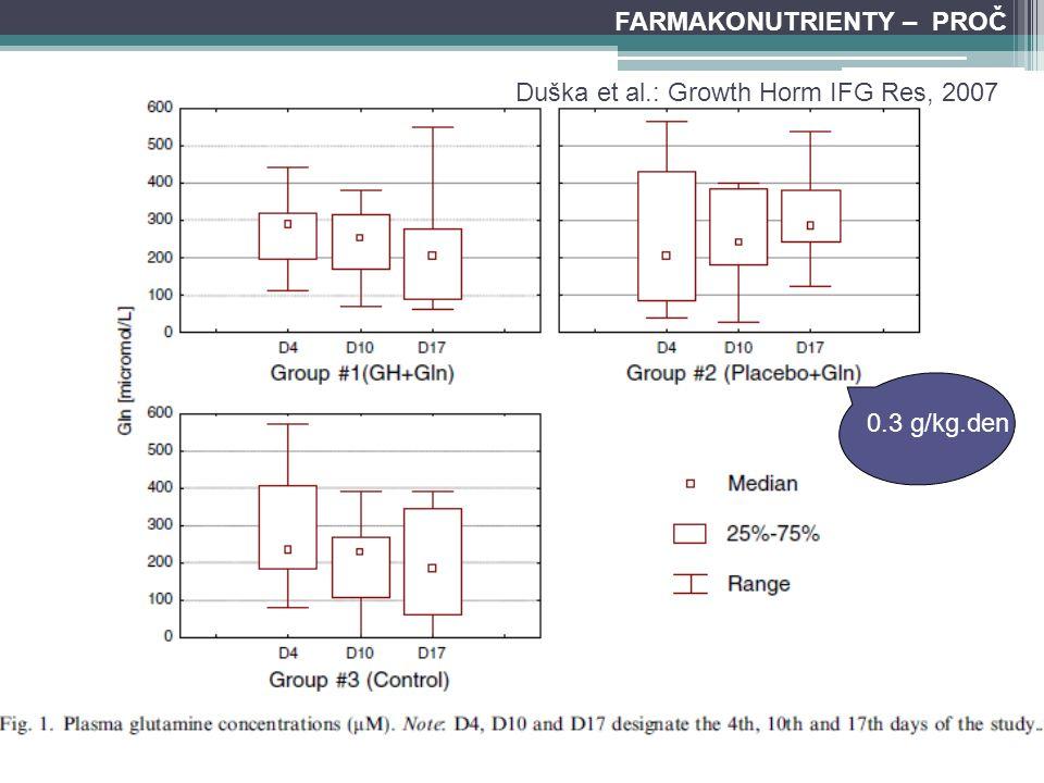Duška et al.: Growth Horm IFG Res, 2007 0.3 g/kg.den FARMAKONUTRIENTY – PROČ