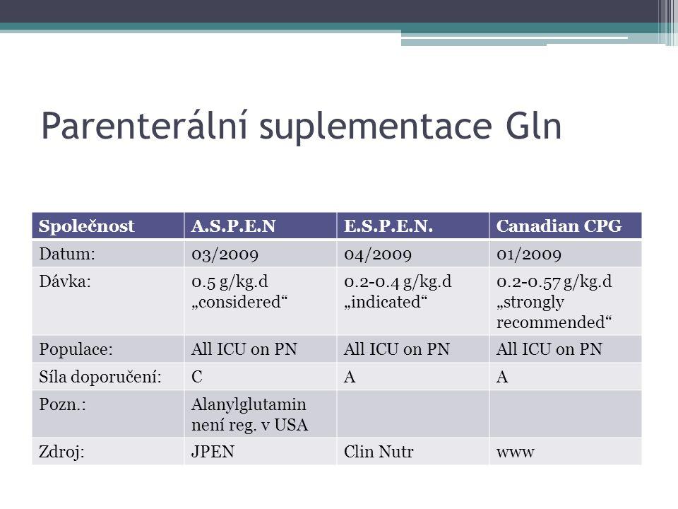 """Parenterální suplementace Gln SpolečnostA.S.P.E.NE.S.P.E.N.Canadian CPG Datum:03/200904/200901/2009 Dávka:0.5 g/kg.d """"considered 0.2-0.4 g/kg.d """"indicated 0.2-0.57 g/kg.d """"strongly recommended Populace:All ICU on PN Síla doporučení:CAA Pozn.:Alanylglutamin není reg."""