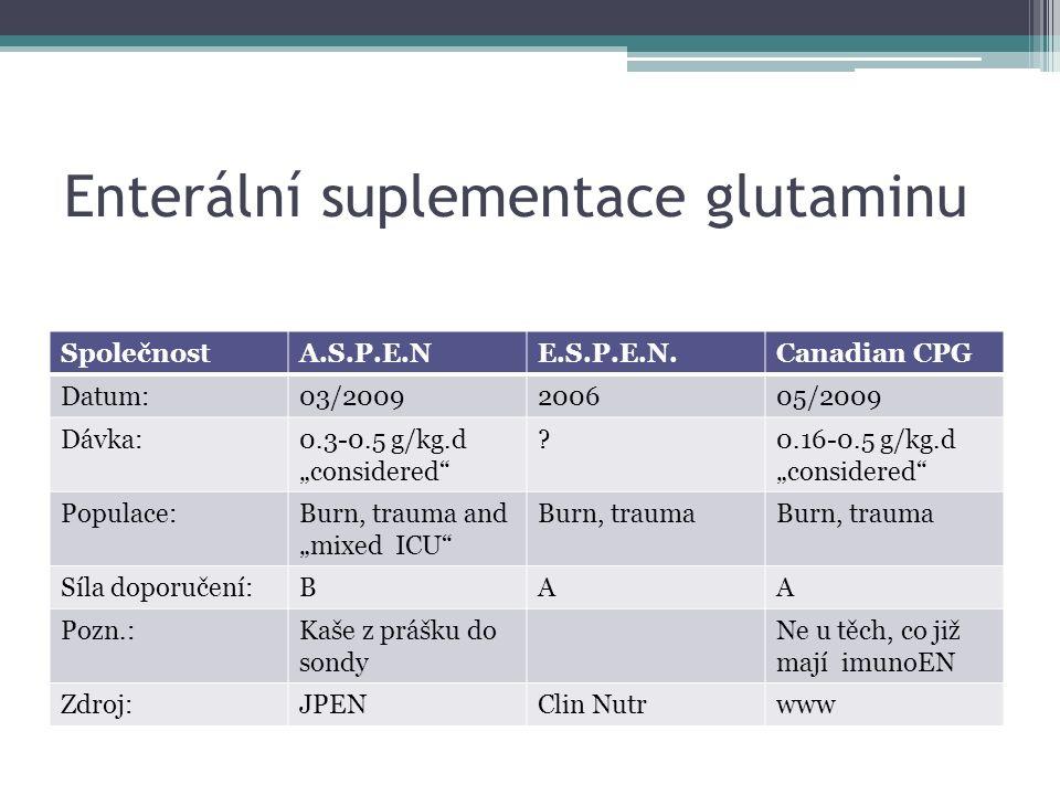 "Enterální suplementace glutaminu SpolečnostA.S.P.E.NE.S.P.E.N.Canadian CPG Datum:03/2009200605/2009 Dávka:0.3-0.5 g/kg.d ""considered"" ?0.16-0.5 g/kg.d"