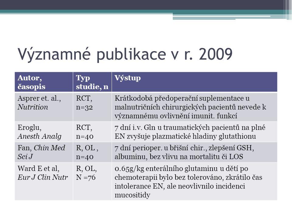 Významné publikace v r. 2009 Autor, časopis Typ studie, n Výstup Asprer et. al., Nutrition RCT, n=32 Krátkodobá předoperační suplementace u malnutričn