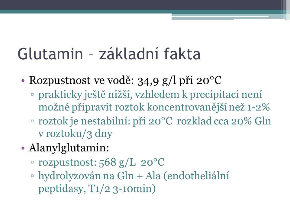 Glutamin – základní fakta Rozpustnost ve vodě: 34,9 g/l při 20°C ▫prakticky ještě nižší, vzhledem k precipitaci není možné připravit roztok koncentrov