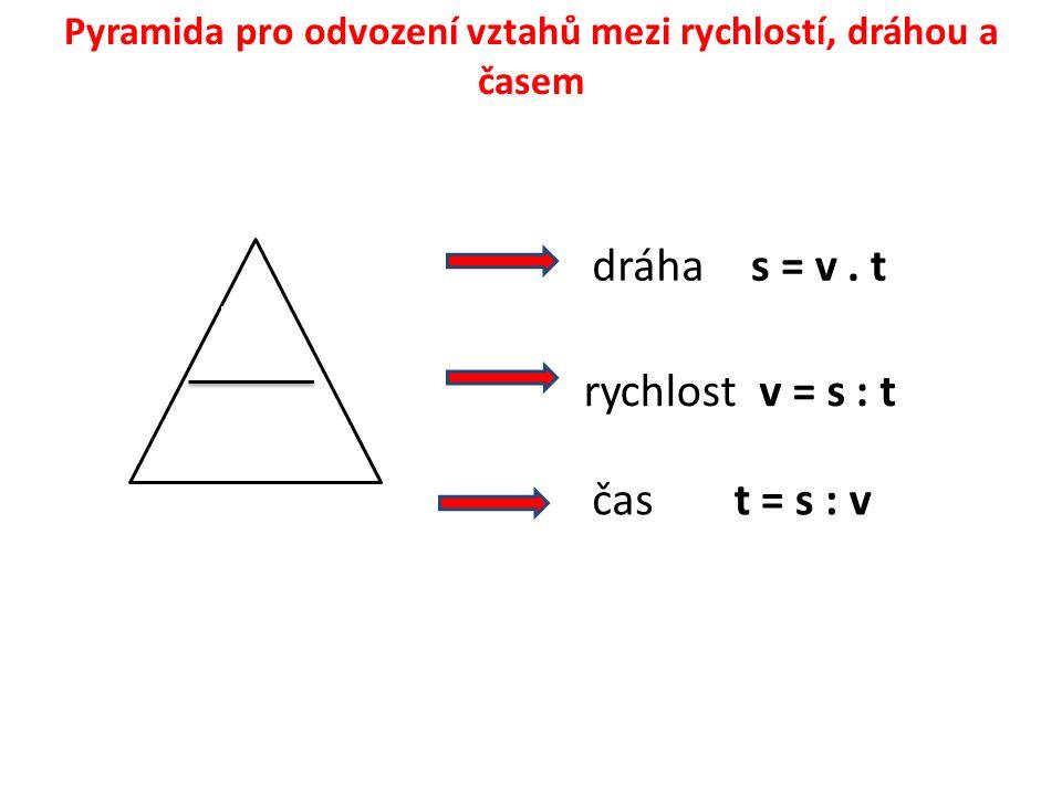Pyramida pro odvození vztahů mezi rychlostí, dráhou a časem s v.