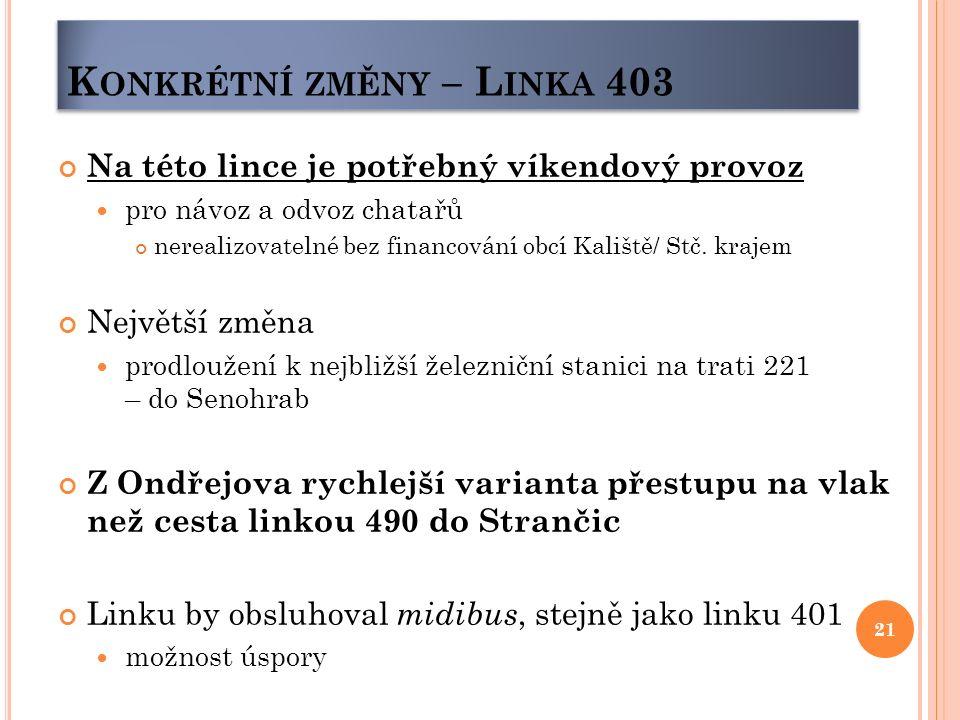 K ONKRÉTNÍ ZMĚNY – L INKA 403 Na této lince je potřebný víkendový provoz pro návoz a odvoz chatařů nerealizovatelné bez financování obcí Kaliště/ Stč.