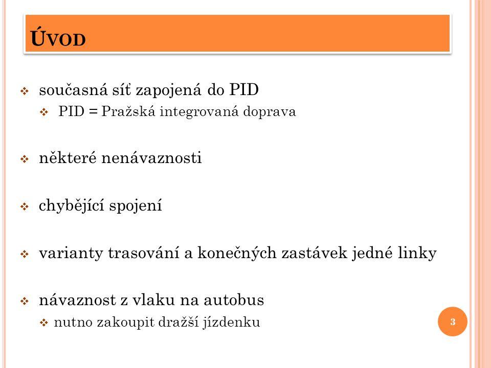 P ODĚKOVÁNÍ Ing.Ondřeji Kališovi a Pavlu Pernicovi Za pomoc s počáteční konstrukcí návrhu Ing.