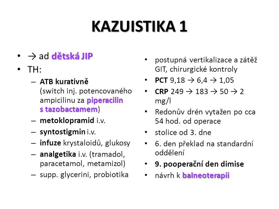 KAZUISTIKA 1 dětská JIP → ad dětská JIP TH: piperacilin s tazobactamem – ATB kurativně (switch inj. potencovaného ampicilinu za piperacilin s tazobact