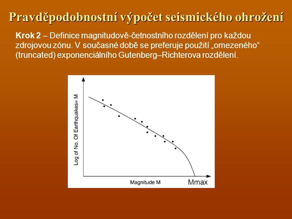 """Krok 2 – Definice magnitudově-četnostního rozdělení pro každou zdrojovou zónu. V současné době se preferuje použití """"omezeného"""" (truncated) exponenciá"""