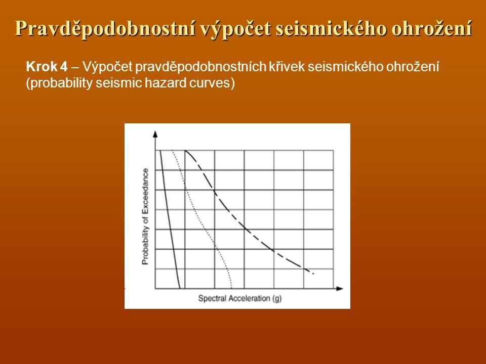 Krok 4 – Výpočet pravděpodobnostních křivek seismického ohrožení (probability seismic hazard curves) Pravděpodobnostní výpočet seismického ohrožení