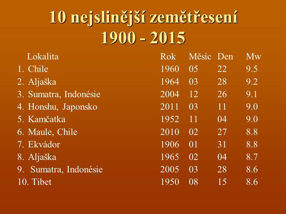 10 nejslinější zemětřesení 1900 - 2015 LokalitaRokMěsícDenMw 1.Chile1960 05 229.5 2.Aljaška1964 03 289.2 3.Sumatra, Indonésie2004 12 269.1 4.Honshu, J