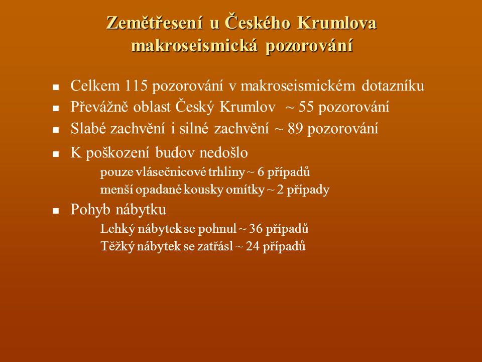 Zemětřesení u Českého Krumlova makroseismická pozorování Celkem 115 pozorování v makroseismickém dotazníku Převážně oblast Český Krumlov ~ 55 pozorová