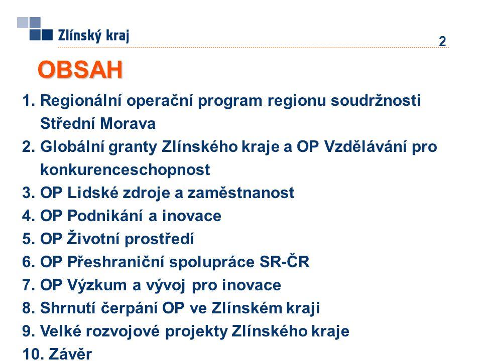2 OBSAH 1.Regionální operační program regionu soudržnosti Střední Morava 2.Globální granty Zlínského kraje a OP Vzdělávání pro konkurenceschopnost 3.O