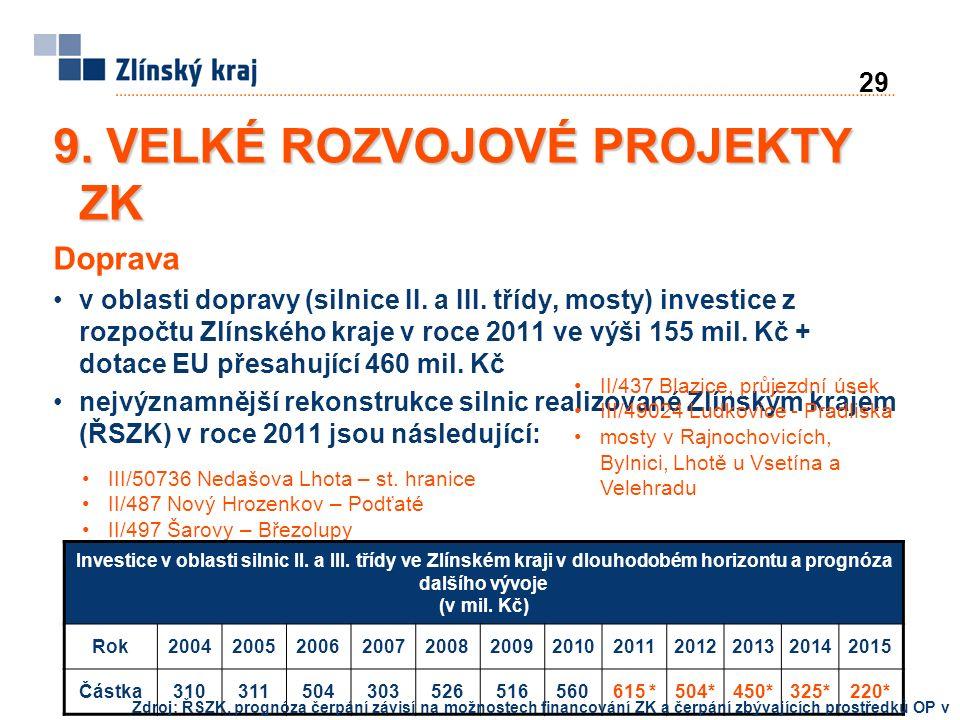 29 9. VELKÉ ROZVOJOVÉ PROJEKTY ZK Doprava v oblasti dopravy (silnice II. a III. třídy, mosty) investice z rozpočtu Zlínského kraje v roce 2011 ve výši