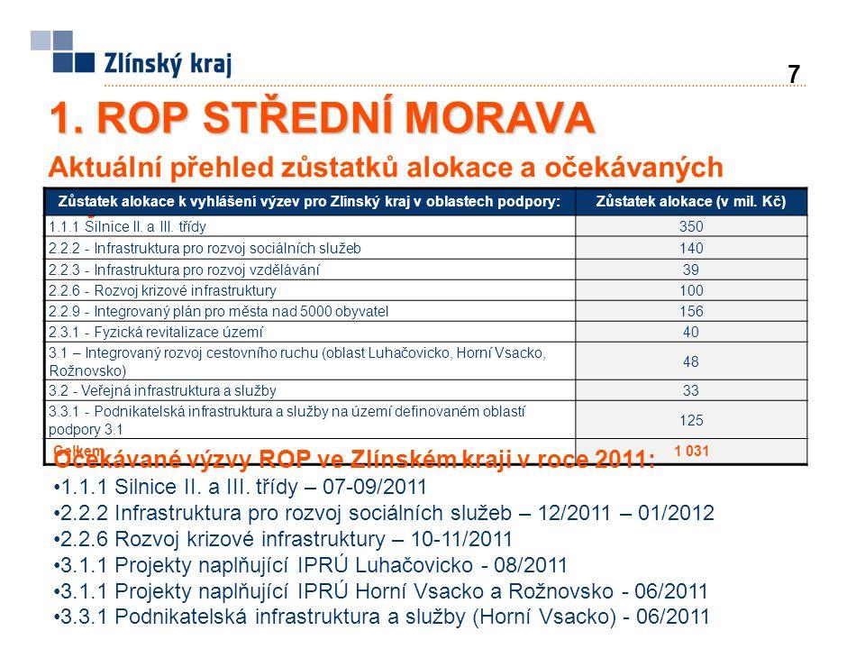 7 1. ROP STŘEDNÍ MORAVA Aktuální přehled zůstatků alokace a očekávaných výzev v roce 2011 Zůstatek alokace k vyhlášení výzev pro Zlínský kraj v oblast