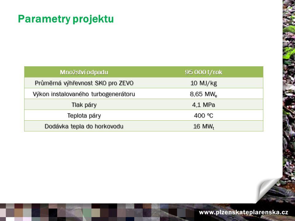 Parametry projektu Množství odpadu 95 000 t/rok Průměrná výhřevnost SKO pro ZEVO 10 MJ/kg Výkon instalovaného turbogenerátoru 8,65 MW e Tlak páry 4,1 MPa Teplota páry 400 ºC Dodávka tepla do horkovodu 16 MW t