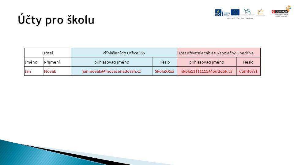 UčitelPříhlášení do Office365Účet uživatele tabletu/společný Onedrive JménoPříjmenípřihlašovací jménoHeslopřihlašovací jménoHeslo JanNovákjan.novak@in