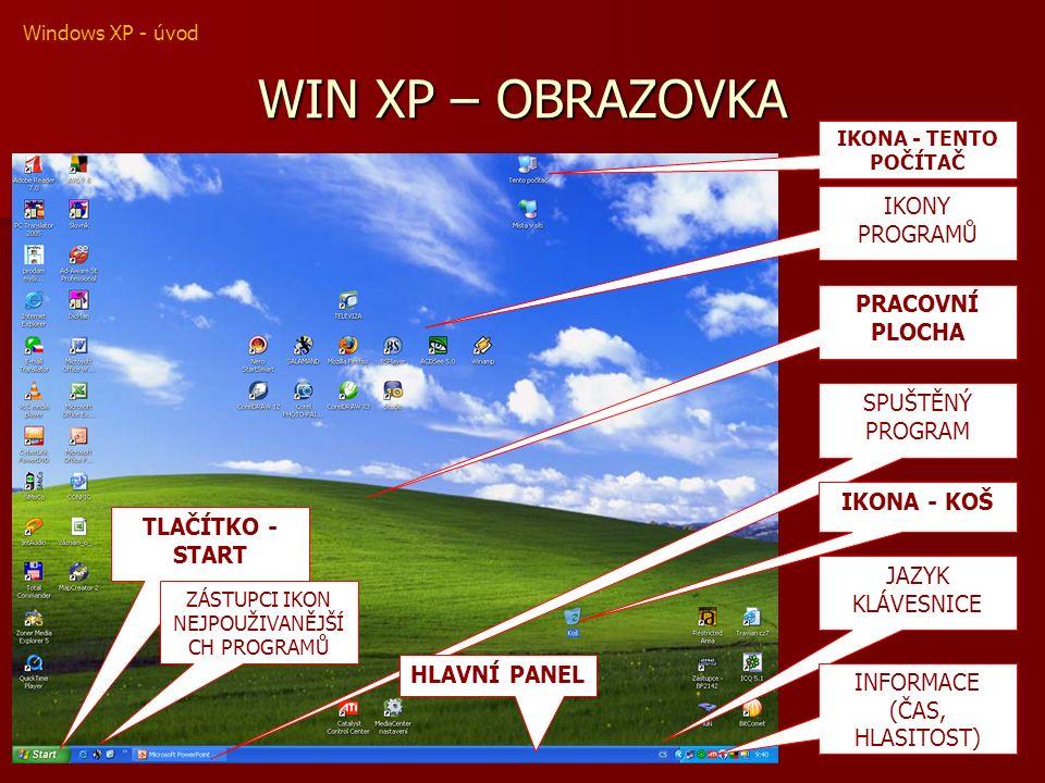 WIN XP – OBRAZOVKA IKONA - TENTO POČÍTAČ IKONY PROGRAMŮ PRACOVNÍ PLOCHA SPUŠTĚNÝ PROGRAM IKONA - KOŠ JAZYK KLÁVESNICE INFORMACE (ČAS, HLASITOST) TLAČÍTKO - START ZÁSTUPCI IKON NEJPOUŽIVANĚJŠÍ CH PROGRAMŮ HLAVNÍ PANEL Windows XP - úvod
