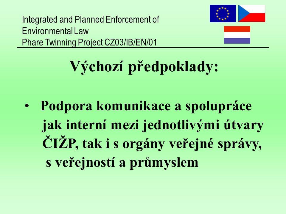 Integrated and Planned Enforcement of Environmental Law Phare Twinning Project CZ03/IB/EN/01 Výchozí předpoklady: Podpora komunikace a spolupráce jak interní mezi jednotlivými útvary ČIŽP, tak i s orgány veřejné správy, s veřejností a průmyslem