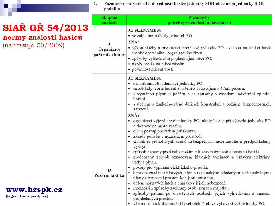 SIAŘ GŘ 54/2013 normy znalostí hasičů (nahrazuje 50/2009) www.hzspk.cz (legislativní předpisy)