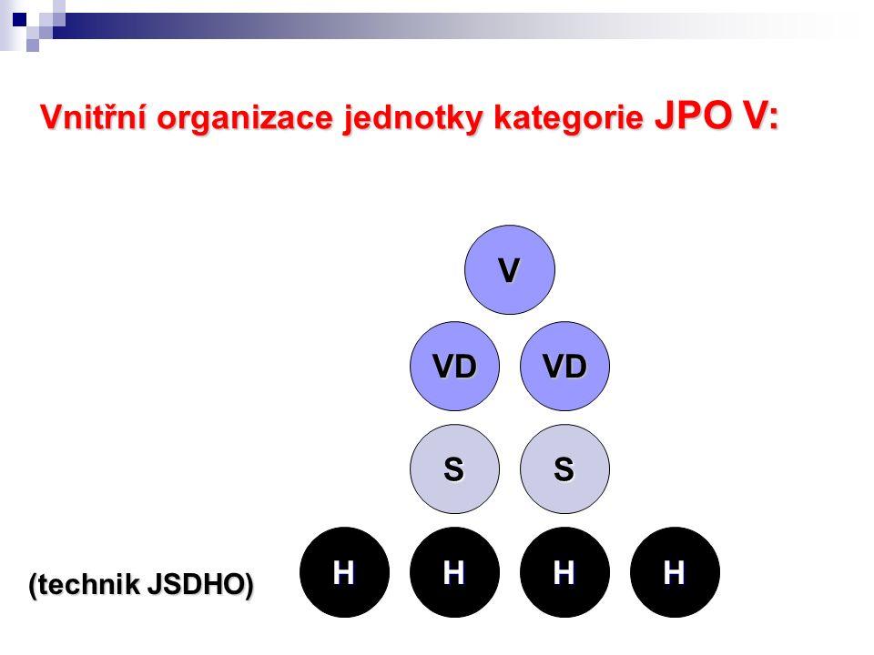 Vnitřní organizace jednotky kategorie JPO V: V VD VD SS HHHH (technik JSDHO)