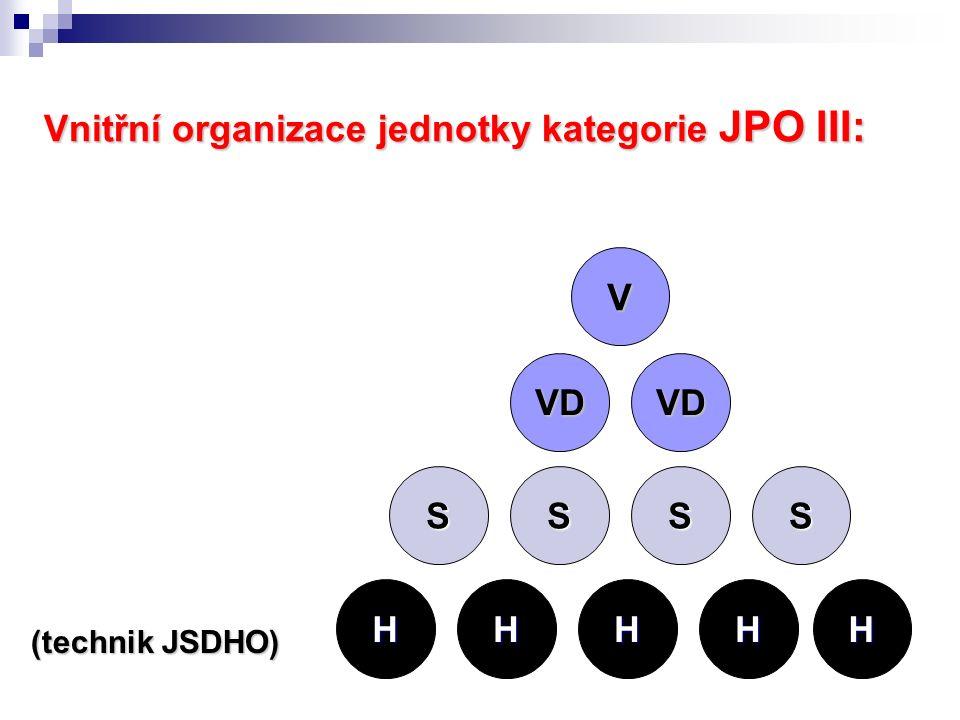 V VD VD SS HHHH SS H Vnitřní organizace jednotky kategorie JPO III:
