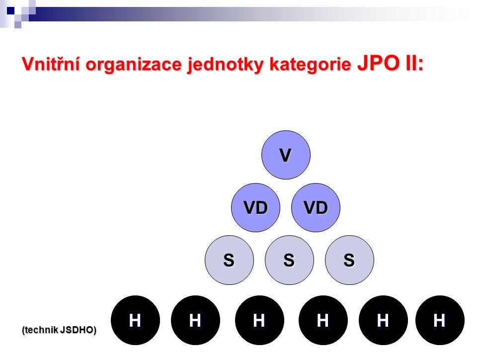 V VD VD SS HHHH S HH (technik JSDHO) Vnitřní organizace jednotky kategorie JPO II: