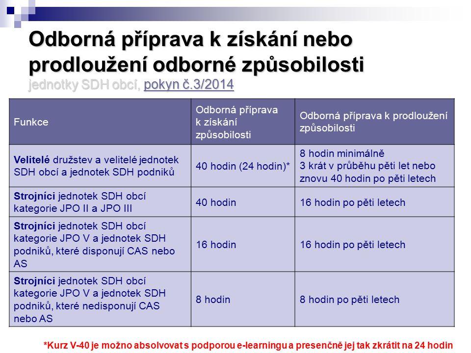 Odborná příprava k získání nebo prodloužení odborné způsobilosti jednotky SDH obcí, pokyn č.3/2014 pokyn č.3/2014pokyn č.3/2014 *Kurz V40 je možno abs