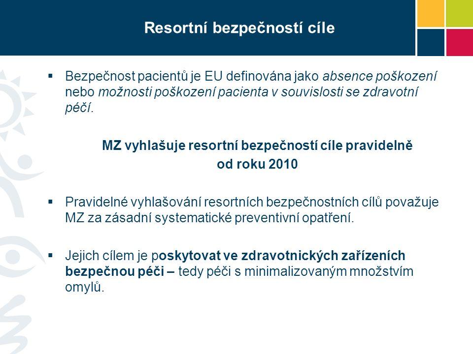 Resortní bezpečností cíle V resortu zdravotnictví jsou vyhlašovány jako: závazné pro přímo řízené organizace MZ doporučení pro ostatní zdravotnická zařízení bez ohledu na jejich typ (tj.