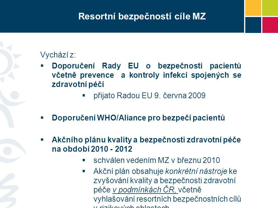 Resortní bezpečností cíle MZ Vychází z:  Doporučení Rady EU o bezpečnosti pacientů včetně prevence a kontroly infekcí spojených se zdravotní péčí  přijato Radou EU 9.