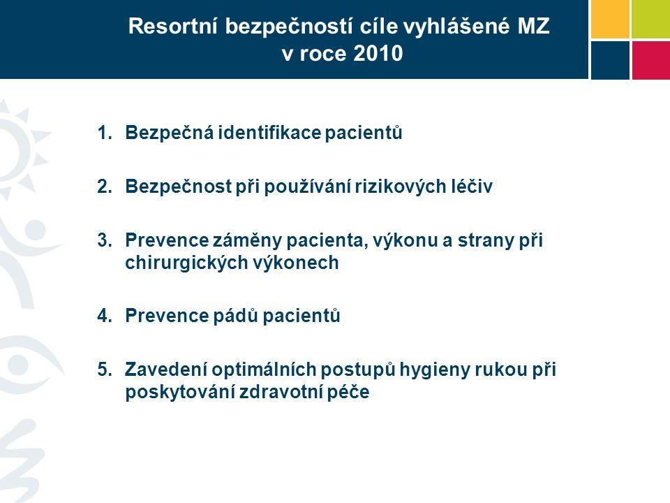 Resortní bezpečností cíle vyhlášené MZ v roce 2010 1.Bezpečná identifikace pacientů 2.Bezpečnost při používání rizikových léčiv 3.Prevence záměny pacienta, výkonu a strany při chirurgických výkonech 4.Prevence pádů pacientů 5.Zavedení optimálních postupů hygieny rukou při poskytování zdravotní péče