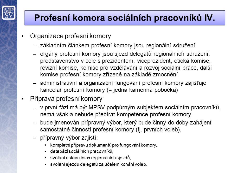 Profesní komora sociálních pracovníků IV.
