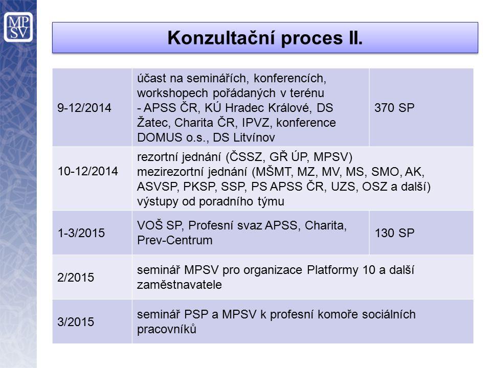 Příprava věcného záměru zákona I.