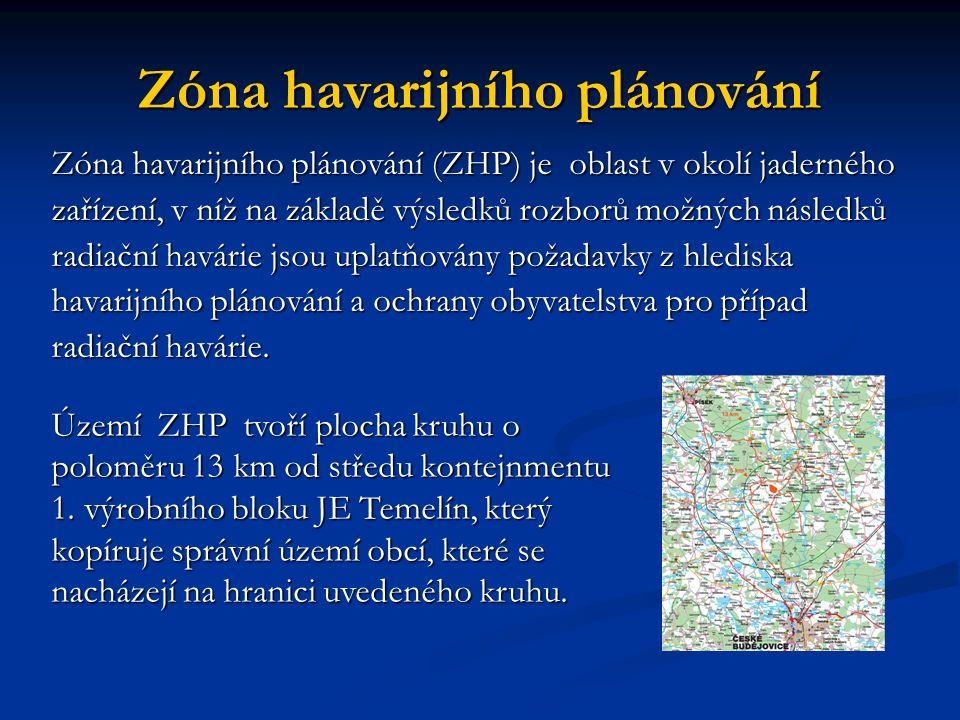 Zóna havarijního plánování Zóna havarijního plánování (ZHP) je oblast v okolí jaderného zařízení, v níž na základě výsledků rozborů možných následků radiační havárie jsou uplatňovány požadavky z hlediska havarijního plánování a ochrany obyvatelstva pro případ radiační havárie.