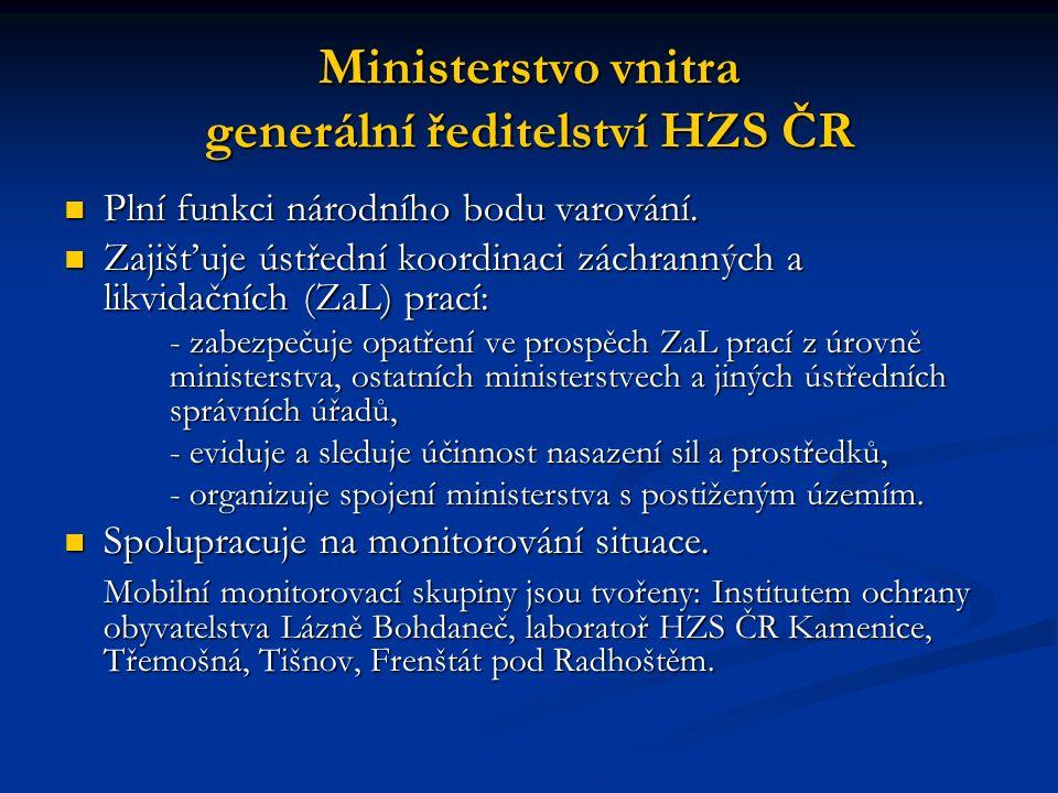 Ministerstvo vnitra generální ředitelství HZS ČR Plní funkci národního bodu varování.