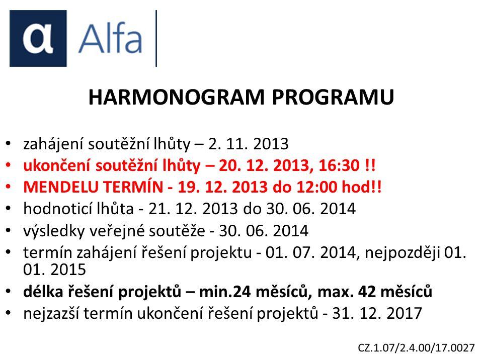 HARMONOGRAM PROGRAMU zahájení soutěžní lhůty – 2. 11.