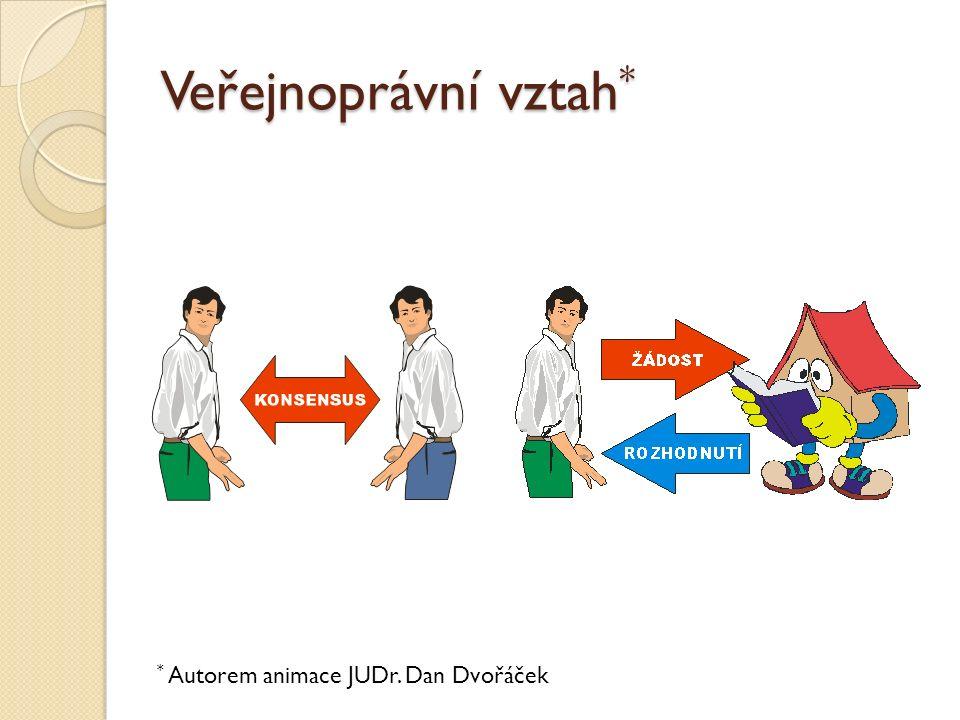 Veřejnoprávní vztah * * Autorem animace JUDr. Dan Dvořáček