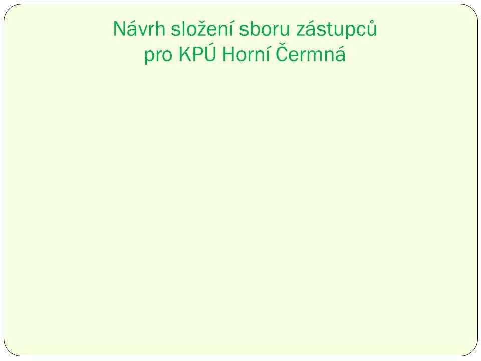Návrh složení sboru zástupců pro KPÚ Horní Čermná