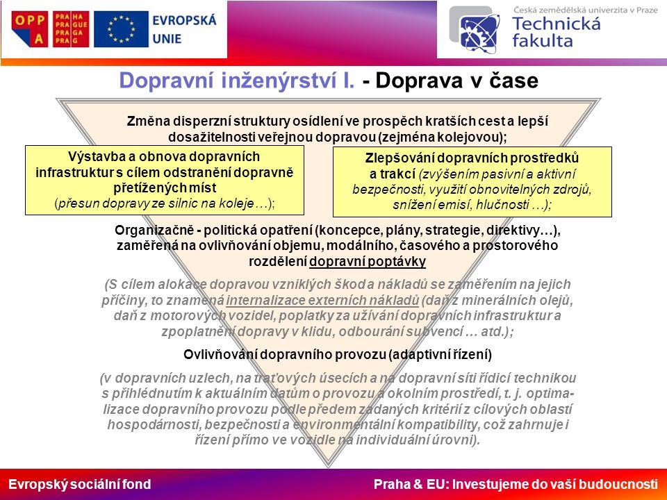Evropský sociální fond Praha & EU: Investujeme do vaší budoucnosti Změna disperzní struktury osídlení ve prospěch kratších cest a lepší dosažitelnosti veřejnou dopravou (zejména kolejovou); Organizačně - politická opatření (koncepce, plány, strategie, direktivy…), zaměřená na ovlivňování objemu, modálního, časového a prostorového rozdělení dopravní poptávky (S cílem alokace dopravou vzniklých škod a nákladů se zaměřením na jejich příčiny, to znamená internalizace externích nákladů (daň z minerálních olejů, daň z motorových vozidel, poplatky za užívání dopravních infrastruktur a zpoplatnění dopravy v klidu, odbourání subvencí … atd.); Ovlivňování dopravního provozu (adaptivní řízení) (v dopravních uzlech, na traťových úsecích a na dopravní síti řídicí technikou s přihlédnutím k aktuálním datům o provozu a okolním prostředí, t.