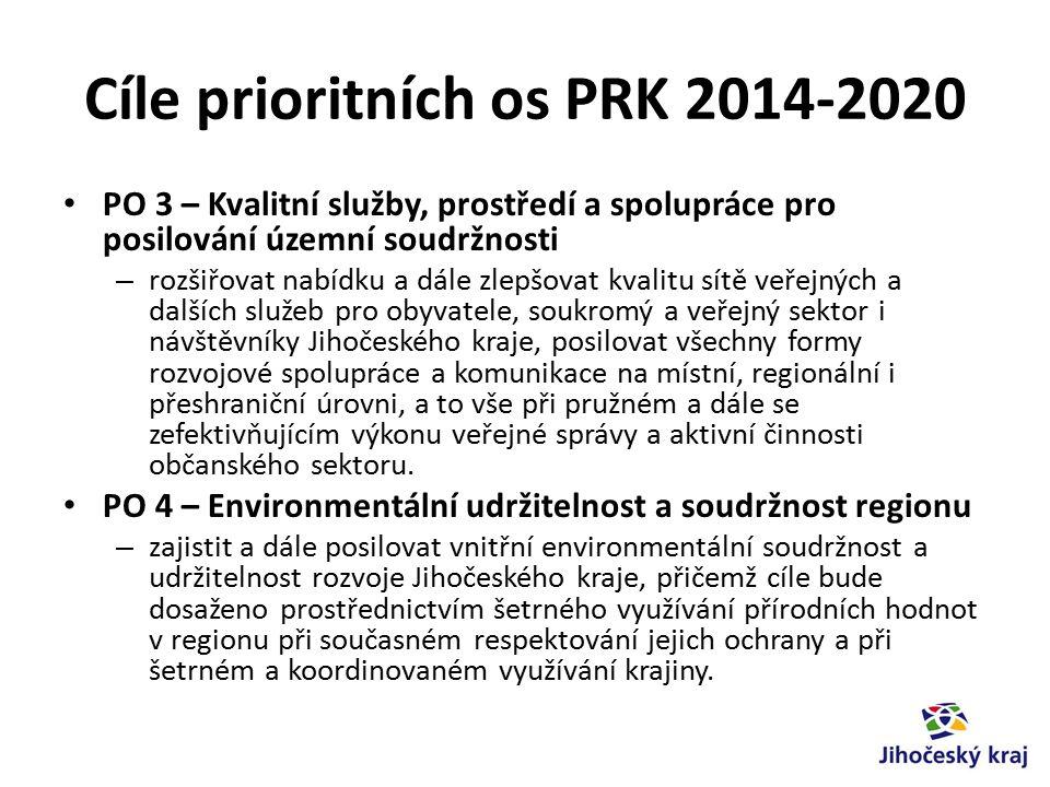 Cíle prioritních os PRK 2014-2020 PO 3 – Kvalitní služby, prostředí a spolupráce pro posilování územní soudržnosti – rozšiřovat nabídku a dále zlepšovat kvalitu sítě veřejných a dalších služeb pro obyvatele, soukromý a veřejný sektor i návštěvníky Jihočeského kraje, posilovat všechny formy rozvojové spolupráce a komunikace na místní, regionální i přeshraniční úrovni, a to vše při pružném a dále se zefektivňujícím výkonu veřejné správy a aktivní činnosti občanského sektoru.