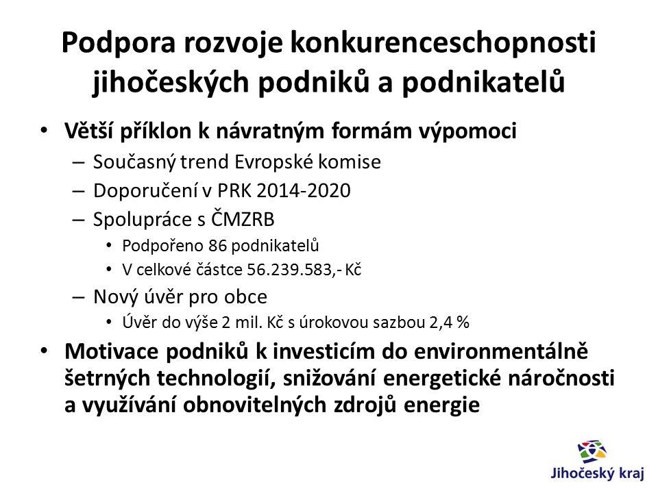 Děkuji za pozornost.pruchal@kraj-jihocesky.cz Tel.
