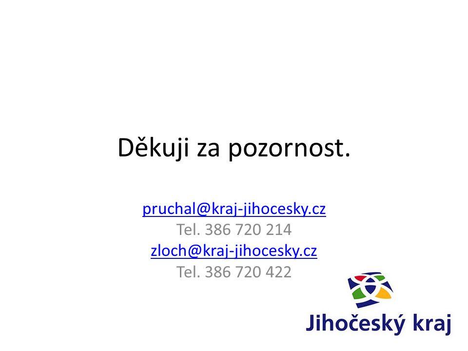Děkuji za pozornost. pruchal@kraj-jihocesky.cz Tel.