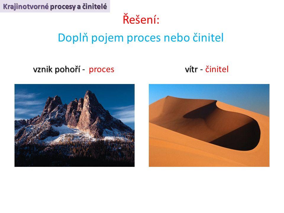 Krajinotvorné procesy a činitelé Doplň pojem proces nebo činitel vznik pohoří vznik pohoří - vítr vítr - Řešení: procesčinitel